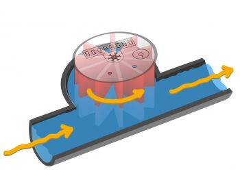 Fonctionnement compteur mécanique
