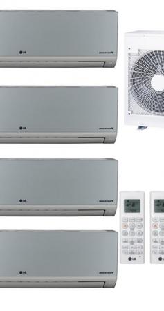 Combien coûte un climatiseur multisplit ?