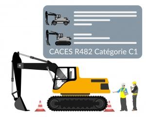 Formation CACES R482 Catégorie C1