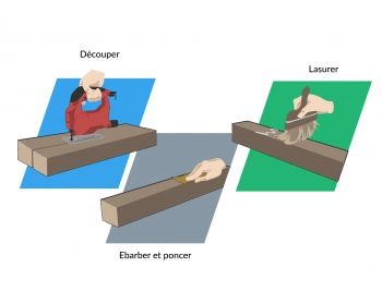 Préparation du bois pour passerelle