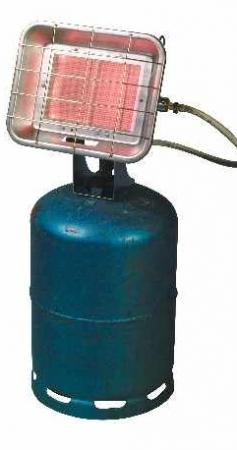 Guide de prix d'un radiant à gaz