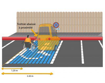 Plan Parking PMR