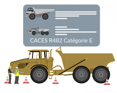 CACES R482 Catégorie E tombereau