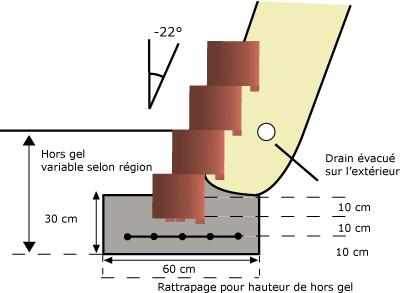 betoplus hauteur maximum 2 40 melement betoplus. Black Bedroom Furniture Sets. Home Design Ideas