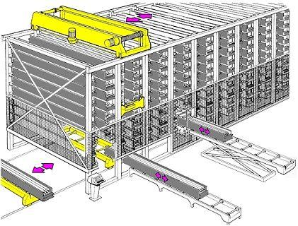Magasin de stockage difal gc