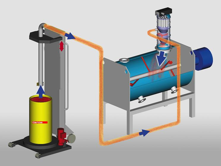 Systèmes de transport pneumatique