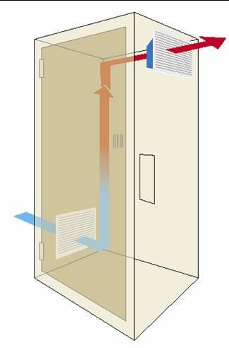 equipements pour armoires electriques tous les fournisseurs equipement armoire distribution. Black Bedroom Furniture Sets. Home Design Ideas