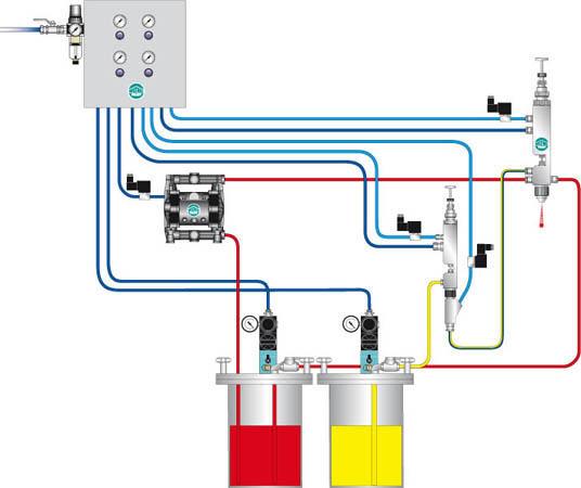 Système select 6 recirculation / rinçage / type v8008