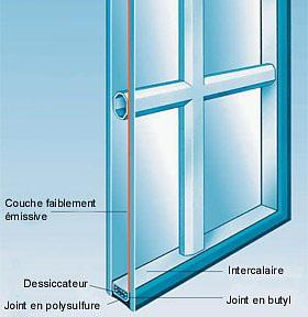 Accessoires de vitrerie les fournisseurs grossistes et for Croisillons fenetre