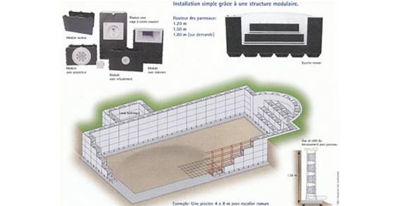 Kit 100 beton oceania piscines for Kit accessoire piscine beton
