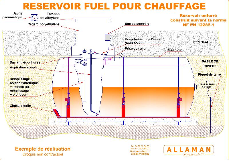 Allaman produits cuves a carburants for Cuve fuel exterieur