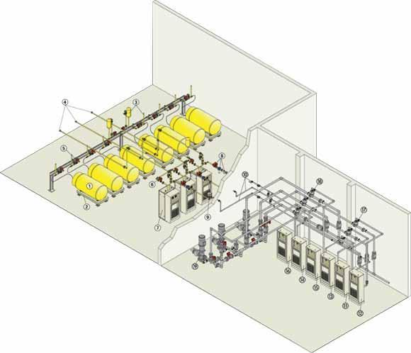 Systèmes de dosage de chlore gazeux, jusqu'à 200 kg/h