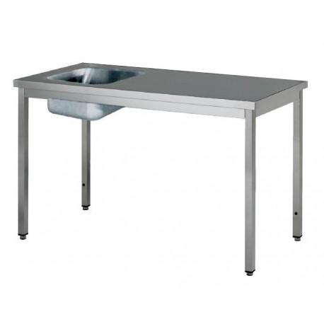 table en inox tous les fournisseurs table lisse. Black Bedroom Furniture Sets. Home Design Ideas