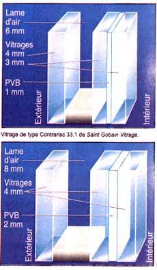 Vitrages isolants acoustiques tous les fournisseurs for Vitrage phonique 10 16 4
