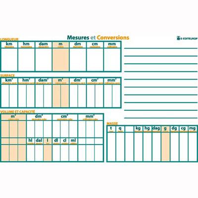 convertisseur de mesure comparez les prix pour professionnels sur page 1. Black Bedroom Furniture Sets. Home Design Ideas
