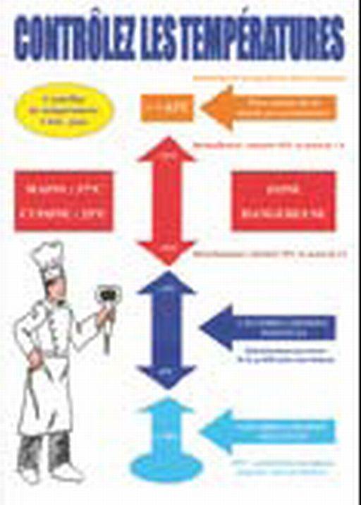 Affiche d 39 hygiene plastifiee format a4 ref 009156 - Hygiene en cuisine collective ...