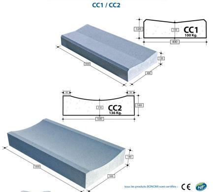 CANIVEAUX DOUBLE PENTE: CC1/CC2