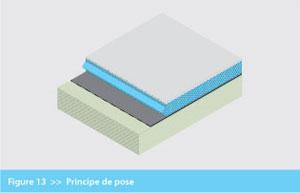 Panneaux d 39 isolation thermique tous les fournisseurs panneau isolant - Panneau isolant thermique ...