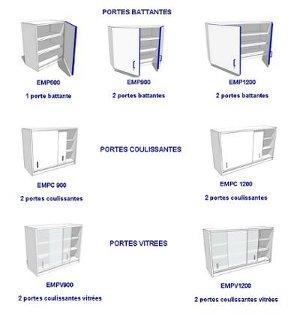 Taille standard meuble cuisine affordable meuble cuisine for Dimension element haut cuisine