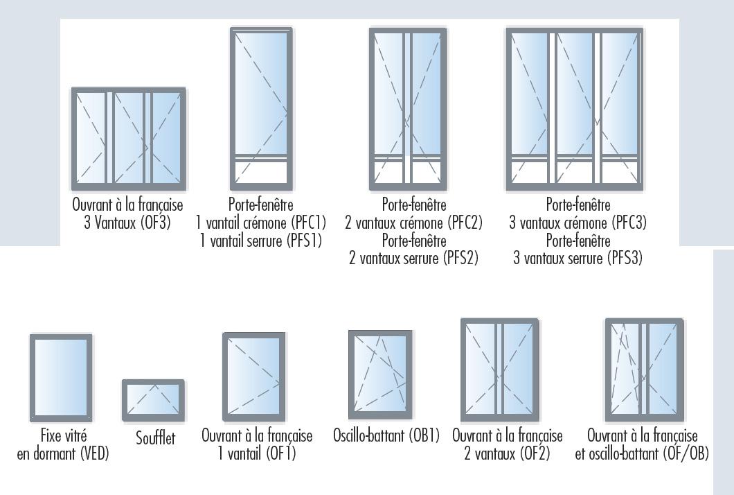 Fenêtres Aluminium Cr011