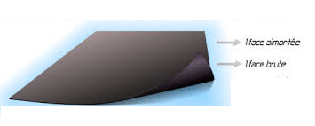 gadgets et produits ludiques publicitaires les fournisseurs grossistes et fabricants sur hellopro. Black Bedroom Furniture Sets. Home Design Ideas