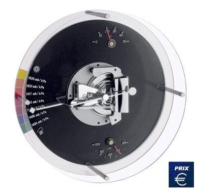 Stations meteorologiques tous les fournisseurs station for Thermometre interieur precis