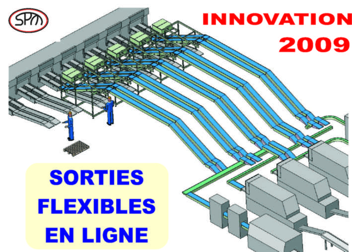 SORTIES FLEXIBLES - CONTIFLOW