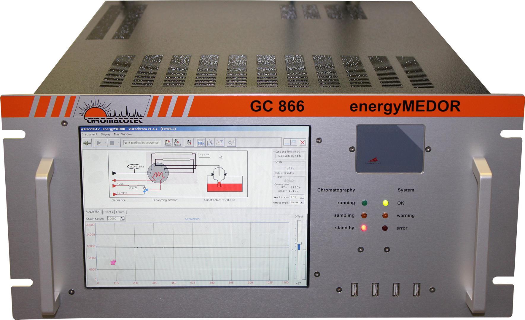 Analyseur de composes soufres dans le gaz naturel - energymedor