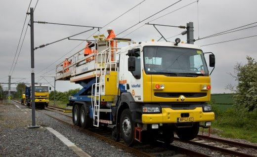 engins pour infrastructure ferroviaire