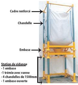 station de vidange pour big bag. Black Bedroom Furniture Sets. Home Design Ideas