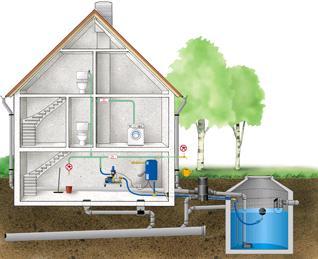 recyclage des eaux grises tous les fournisseurs traitement eau grise recuperation eau. Black Bedroom Furniture Sets. Home Design Ideas