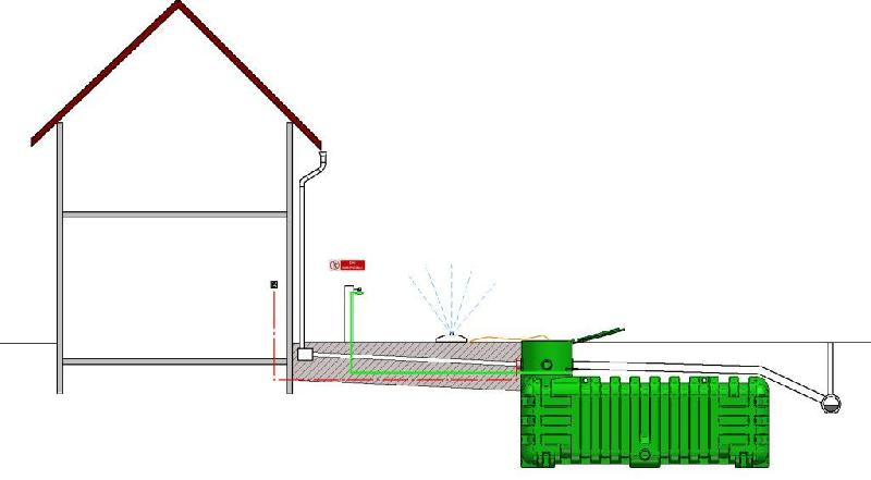 Kit habitat de récupération eau de pluie 2500 litres