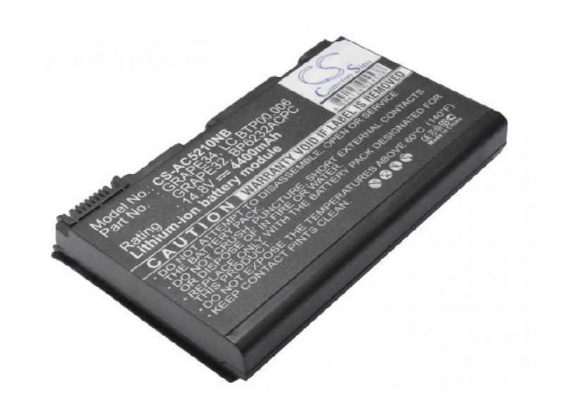 Autres batteries