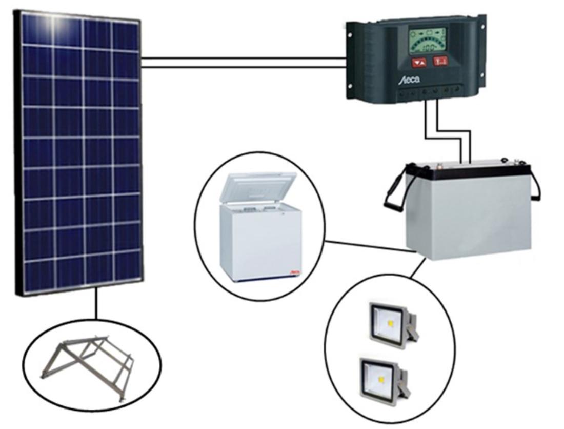 Kits panneaux photovoltaiques - tous les fournisseurs - panneau ... 6f6d993f0cf0
