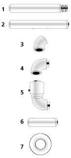 accessoires raccordement ventouse pour chaudiere gaz auriga. Black Bedroom Furniture Sets. Home Design Ideas
