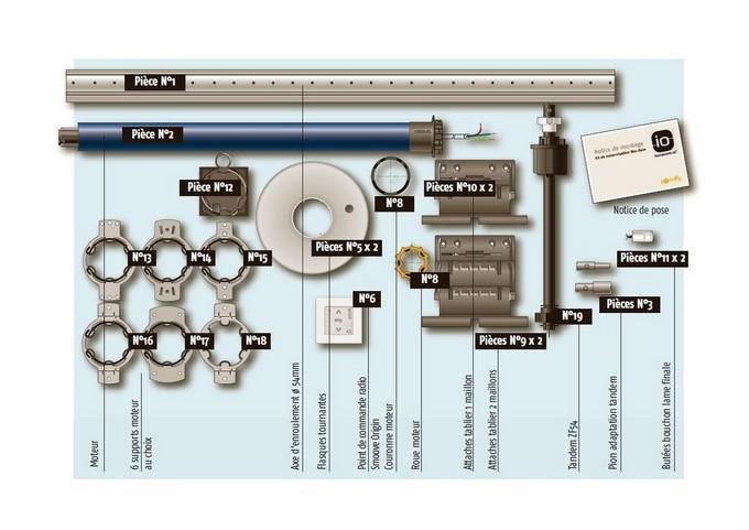 Kit de modernisation pour volets roulants bloc baie for Bloc fenetre volet roulant prix