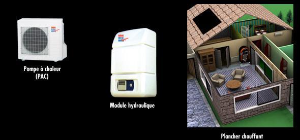 pompes a chaleur reversibles tous les fournisseurs pompe chaleur reversible aerothermique. Black Bedroom Furniture Sets. Home Design Ideas
