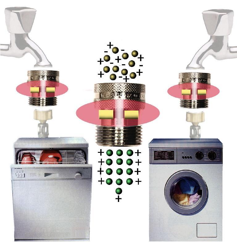 Aimant anti tartre pour machine laver ou lave vaiselle comparer les prix de aimant anti tartre - Calcaire machine a laver ...