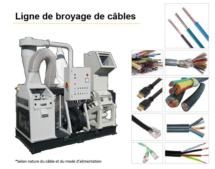 broyeur cable electrique. Black Bedroom Furniture Sets. Home Design Ideas
