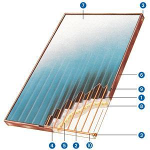 emmeti fiv produits panneaux solaires photovoltaiques. Black Bedroom Furniture Sets. Home Design Ideas