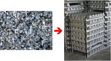 Achat de déchets d'aluminium et transformation