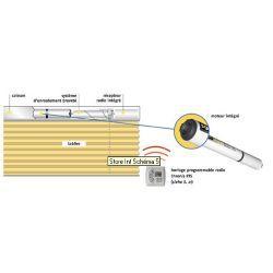 Route occasion moteur store interieur for Store electrique interieur prix