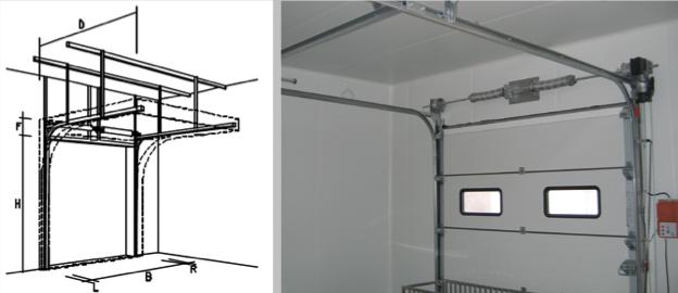 bretagne fermetures industrielles produits portes sectionnelles industrielles. Black Bedroom Furniture Sets. Home Design Ideas
