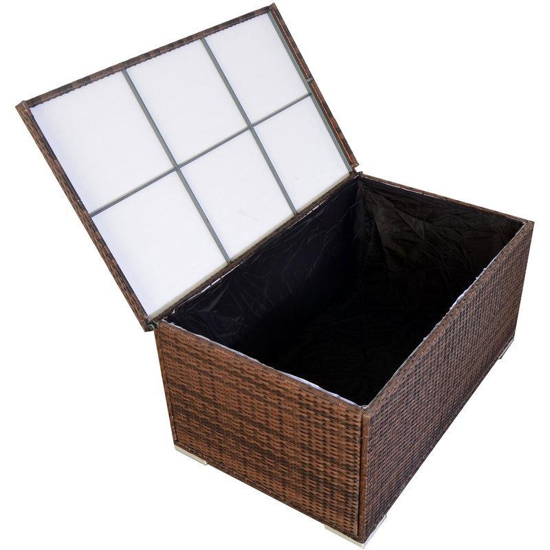 Coffre de rangement en aluminium tous les fournisseurs - Coffre de jardin resine tressee ...