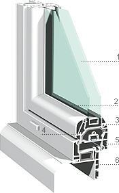 Fenêtre Pvc Kietis Blanc