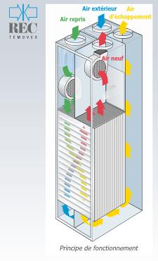 systeme de ventilation caissons d 39 extraction vmc helios. Black Bedroom Furniture Sets. Home Design Ideas