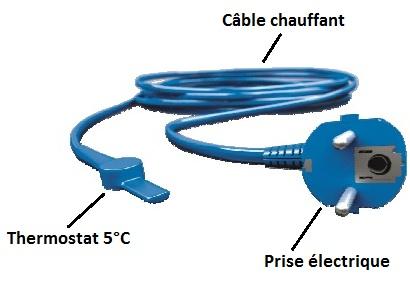 cable chauffant pour abreuvoir c ble lectrique cuisini re vitroc ramique. Black Bedroom Furniture Sets. Home Design Ideas