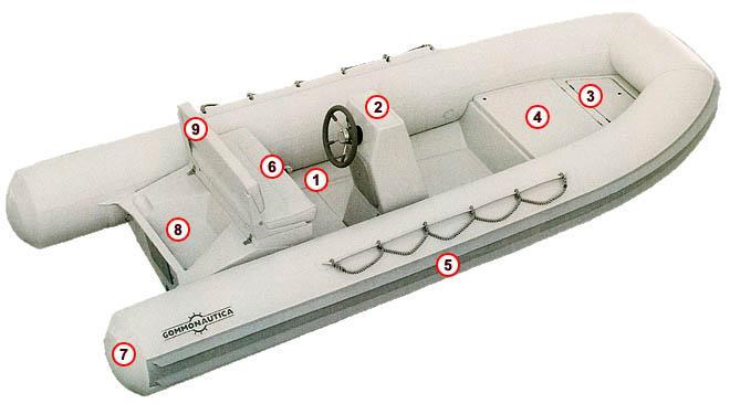 Bateaux gonflables a rames tous les fournisseurs bateau semi rigide gonfl - Canot pneumatique gonflable ...