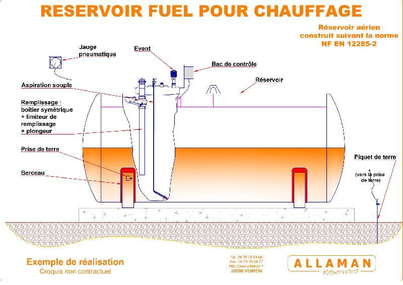 reservoirs de carburants tous les fournisseurs. Black Bedroom Furniture Sets. Home Design Ideas