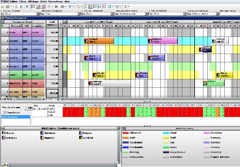 Photos logiciels de plannings page 2 for Logiciel de plan